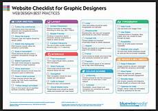 Design Checklist by An Easy To Use Graphic Design Project Checklist For Websites