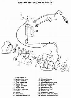 hd magneto diagram basic ignition system wiring diagram wiring diagram