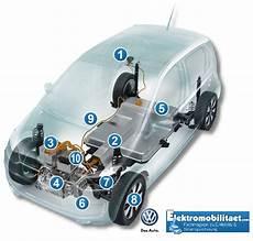 schematischer aufbau eines elektroautos elektromotor