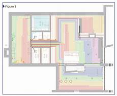 being radiant planning in slab hydronic heating and cooling construction specifier