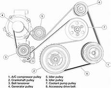 ford escape 2 3l engine diagram escape city view topic broken pulley mount but which one