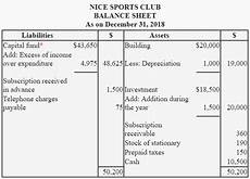 what is miscellaneous expenses in balance sheet balance sheet of non trading concerns accounting for management