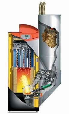 pelletheizung und pelletofen einbau wartung foerderung und f 246 rderung f 252 r pelletsheizung