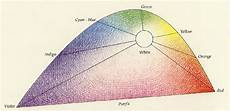 michel 171 colorsystem