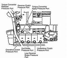 free download parts manuals 1996 mitsubishi galant regenerative braking service manual 2003 mitsubishi galant shift solenoid change change egr solenoid on a 2001