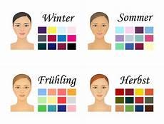 Welche Farbe Passt Zu Mir Bestimme Deinen Farbtyp