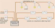 house wiring diagram of a typical circuit images of house wiring circuit diagram wire diagram images info circuit diagram