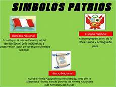 simbolos patrios mapa mental fortalecimiento de la identidad y orgullo nacional