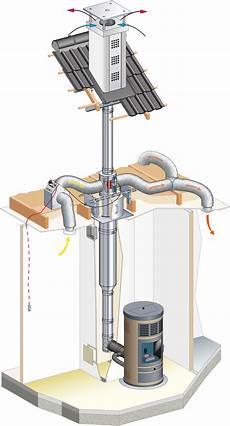 Repartiteur Chaleur Poele Poujoulat Syst 232 Mes De Distribution D Air Chaud Fpa