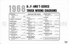1968 Ford And Truck Wiring Diagram F100 F250 F350