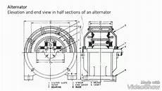 97 honda civic alternator wiring diagram 1999 ford alternator wiring diagram auto electrical wiring diagram