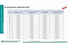 salaire moyen comptable grille salaire comptable unique