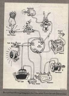 13 wire diagram for chopper idiots guide to your own motorcycle wiring harness triumph forum triumph rat
