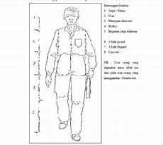 Teori Dan Sejarah Tes Psikotes Menggambar Orang Dalam