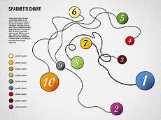 Spaghetti Chart Ppt Spaghetti Diagram Presentation Template For Google
