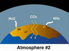 how did earth s atmosphere form noaa scijinks all about weather