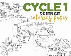 Malvorlagen Cycle All 3 Science Cycles Coloring Pages 5th Edition Cycle