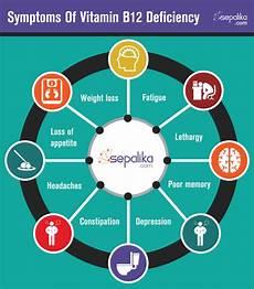 b12 mangel symptome why vitamin b12 is important in diabetes