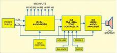 Audio Mixer With Controls Circuit Diagram