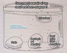 L Astuce 201 Tonnante Pour Savoir Si Un Oeuf Est Encore Bon