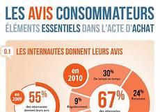 Infographie Et Vous C Est Quoi Votre Avis Place4geek