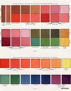 1940s colour chart colour color color schemes color inspiration