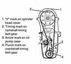camshaft it has two timing marks crank tdc compression stroke
