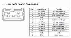 dacia car radio stereo audio wiring diagram autoradio connector wire installation schematic