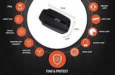 paj gps power finder gps tracker auto beste getestet ger 228 t