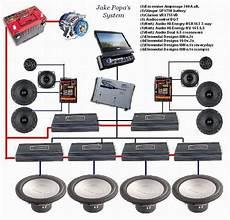 car audio system wiring diagram 599x576 jpeg car audio pinterest car audio car sounds