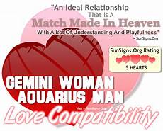 Gemini Compatibility With From Other Zodiac