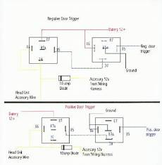 98 f150 radio wiring diagram how to wire your radio so it stays on after you turn your truck