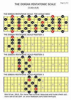 what is pentatonic scale guitar rob silver the dorian pentatonic scale