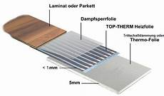 Top Therm