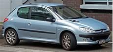 quelle voiture occasion pour 6000 euros
