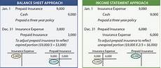 the adjusting process and related entries principlesofaccounting com