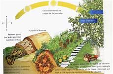 faire une butte permaculture la permaculture c est quoi les incroyables comestibles roncquois