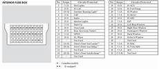 honda ridgeline trailer wiring harness diagram trailer wiring harness honda ridgeline owners club forums
