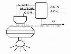 solucionado como instalar un control remoto a un ventilador yoreparo
