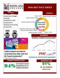 information fact sheet fact sheets