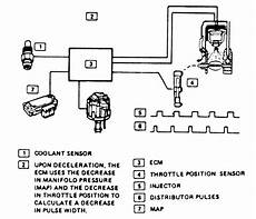 94 ford ranger wiring schematic autosportswiring 94 ford ranger engine wiring diagram