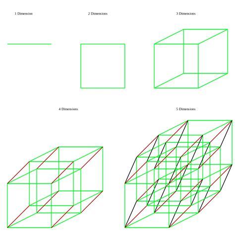 Allen Four Dimensional Existence