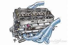 moteur formule 1 2016 le moteur bmw f1 2004 les moteurs f1 d antan photos formule 1 motorsport