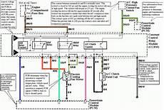 1994 mustang wiring diagram 1994 1995 mustang ccrm ac wiring diagram pinout