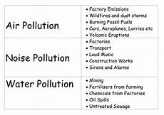 pollution types activity for all abilities and eal by