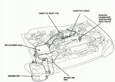 99 honda accord engine diagram 2001 honda civic engine diagram automotive parts diagram images