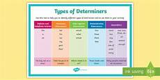 grammar worksheets twinkl 24997 types of determiners poster made