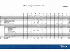 transportation worksheets 18484 analysis of energy demand supply situation in myanmar