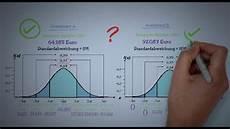 was ist die standardabweichung varianz volatilit 228 t