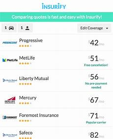 10 best worst to compare car insurance quotes